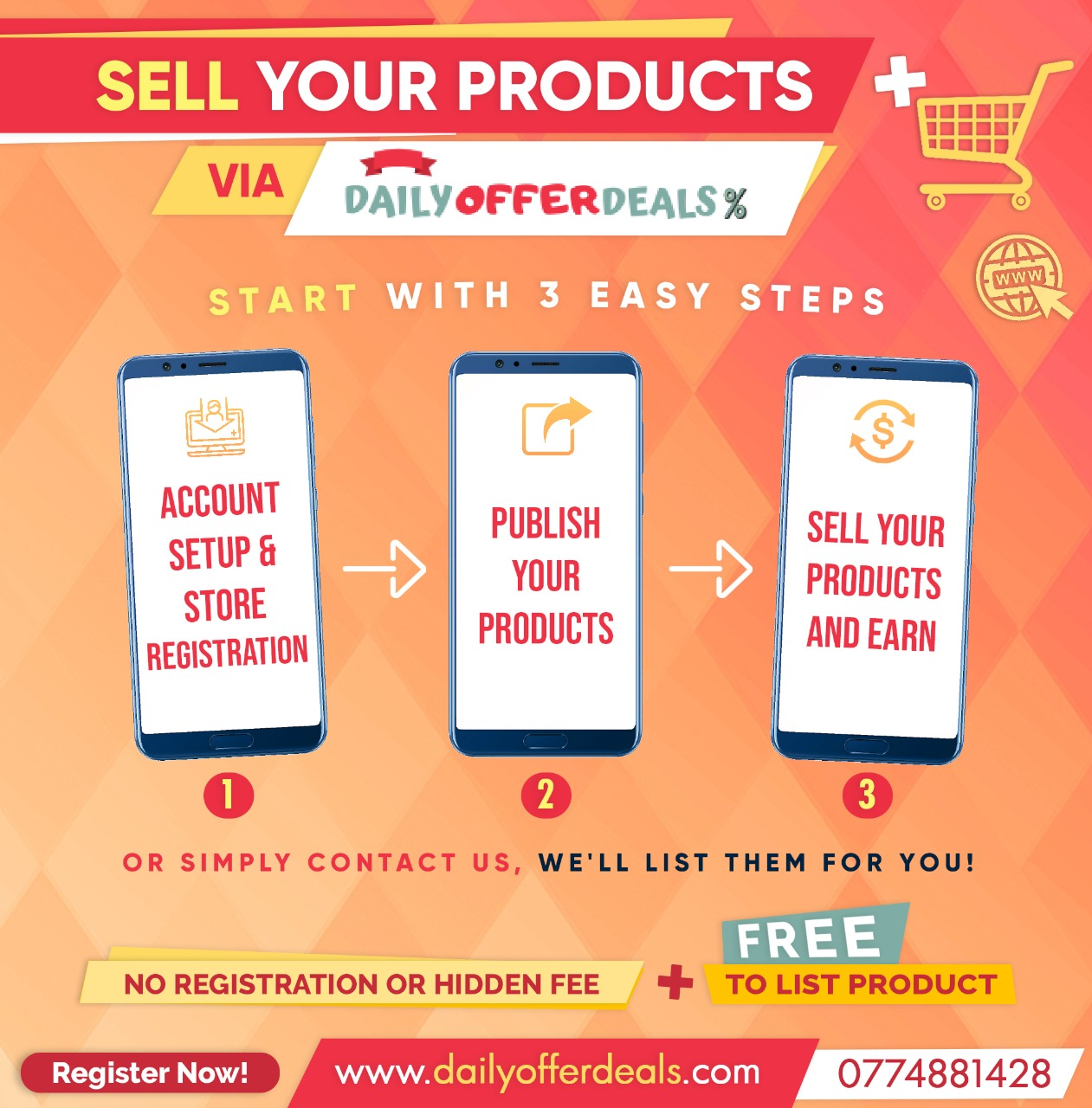 How to sell on daily offer deals